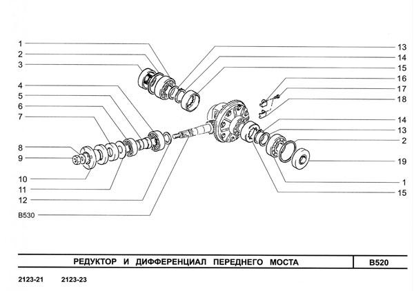 И дифференциал переднего моста